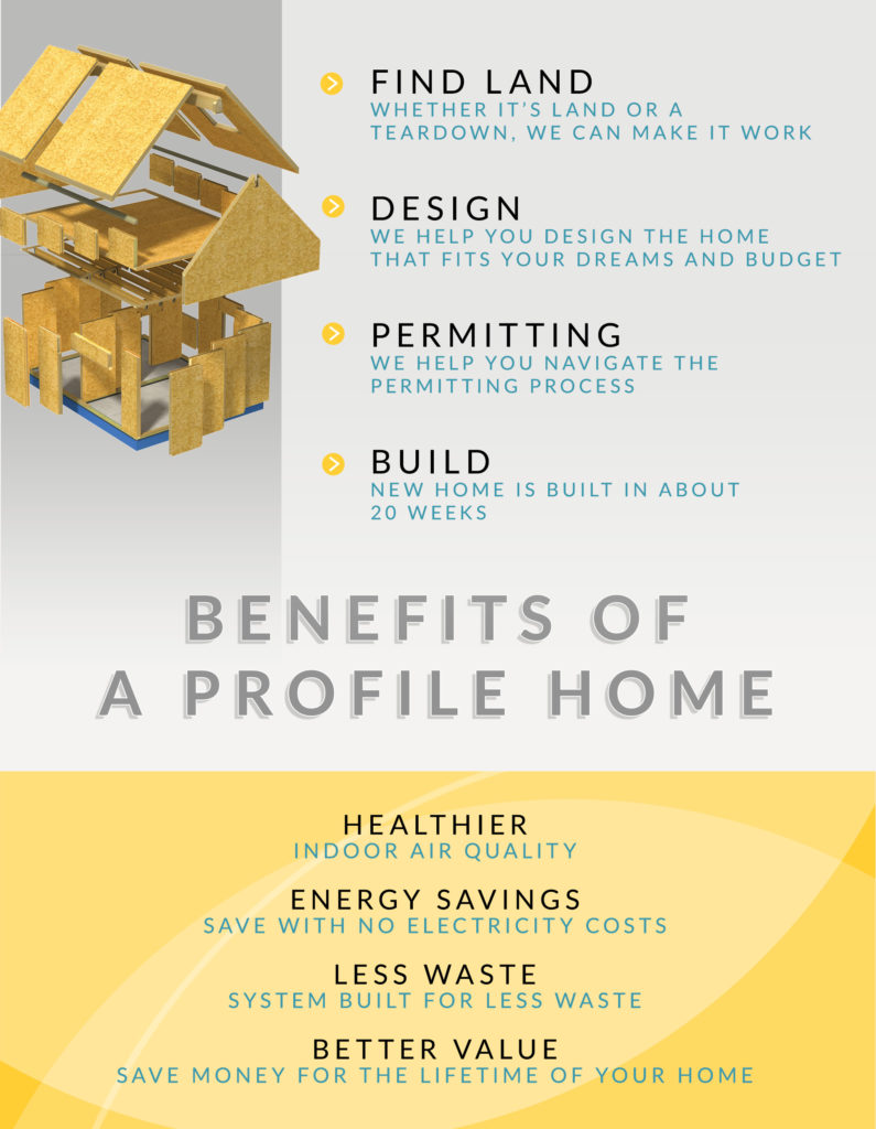 benefits of a profile home